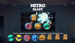 функция nitro blast в игровом автомате нитро циркус
