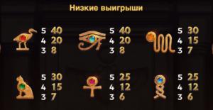 символы с низким выигрышем в автомате долина богов