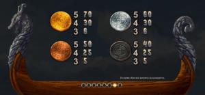 символы с низкой стоимостью в слоте викинги