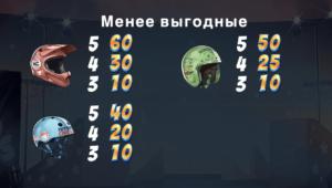 сумма выплат по дешевым символам автомата нитро циркус